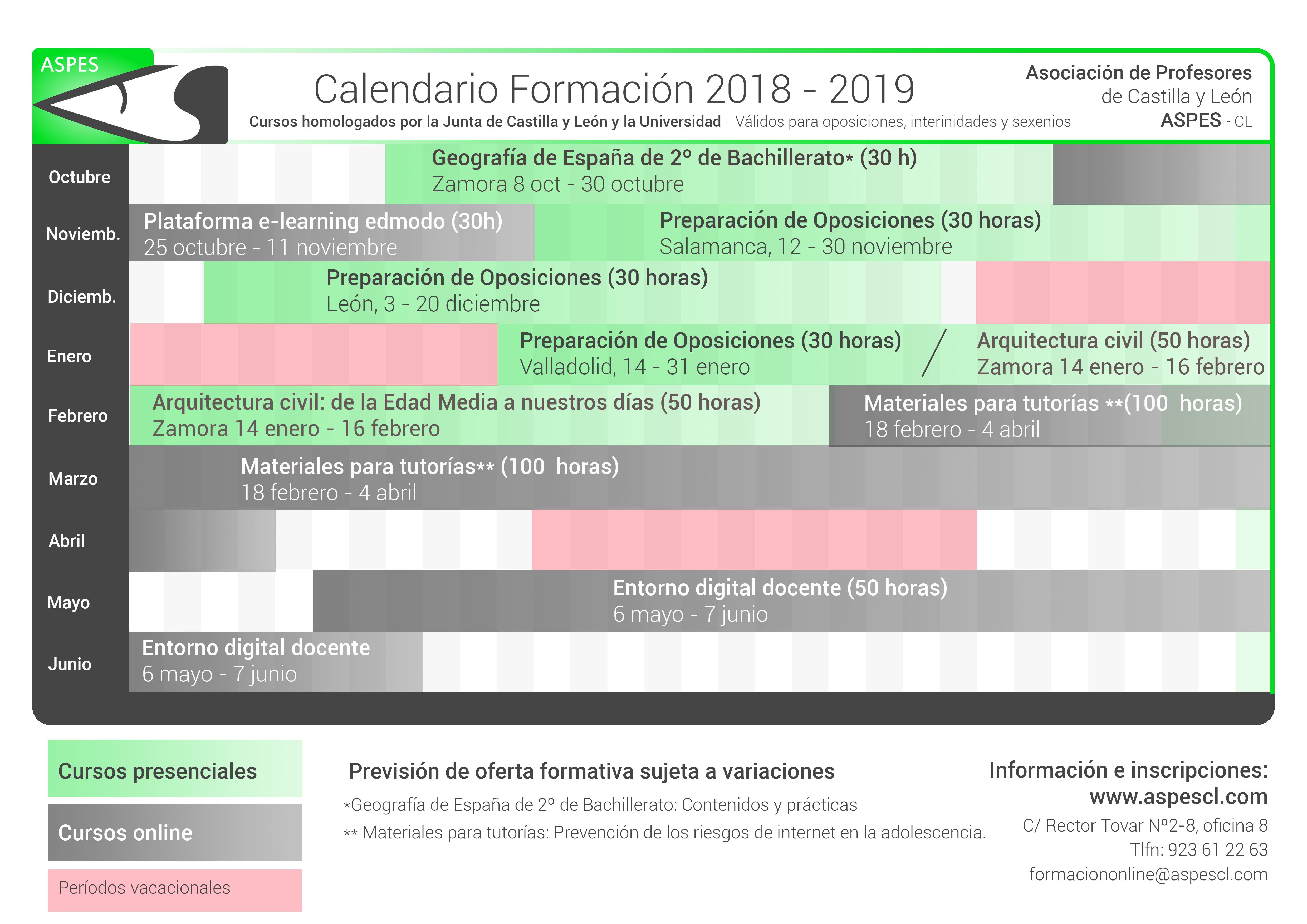 Calendario Educacyl.Calendario De Formacion 2018 2019