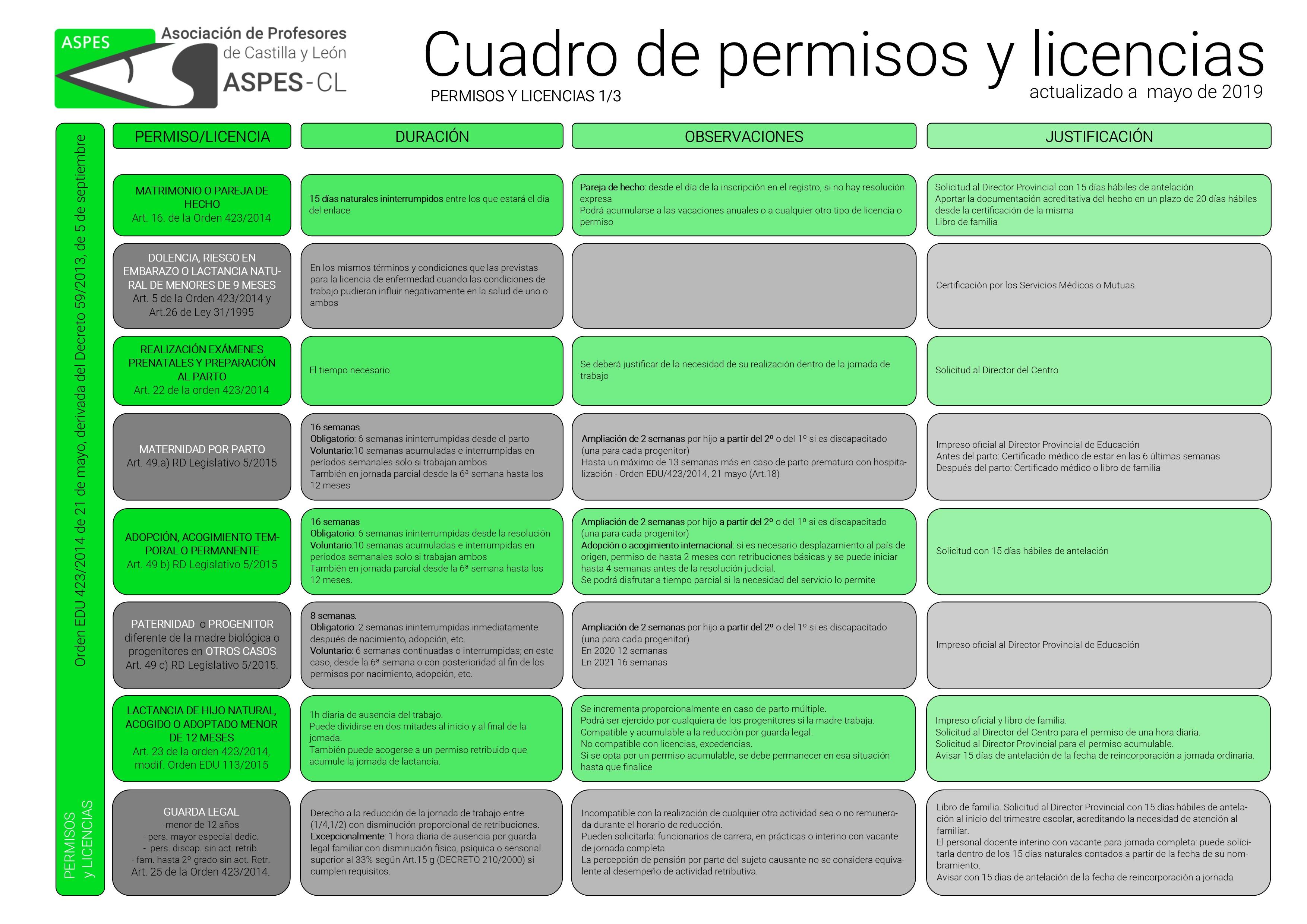 Calendario Laboral 2020 Galicia Pdf.Archivo Historico